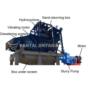 Sand Slurry Dewatering Machine Concentrated Cyclone+Vibrating Screen pictures & photos