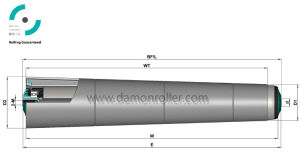 Female Thread Roller for Conveyor (1600) pictures & photos