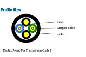 Fiber Optical Duplex Round Far Transmission Cable I pictures & photos