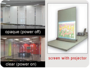 Magic Pdlc Smart Film for Laminating Glass with High Transparency pictures & photos