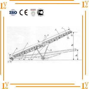Direct Selling Professional Manufacturer Belt Conveyor pictures & photos