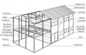 Prefabricated Steel Structure House Frame (KXD-pH1447) pictures & photos