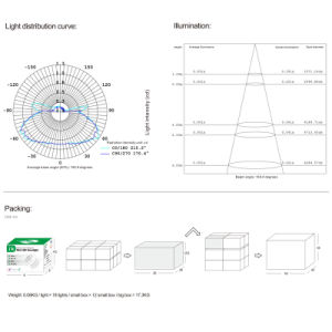 Anti-Glare 1W DC 12V IP67 LED Spotlight for Home Interior Lighting pictures & photos