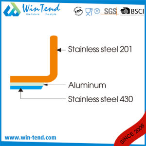 Stainless Steel Hard Cast Heat Conduction Combine Sandwich Bottom Induction Sanded Pan pictures & photos