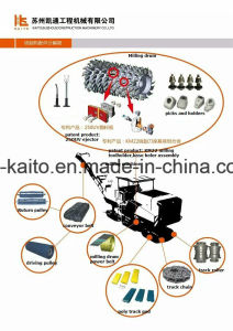 W1-13/W1-15 Concerte Road Milling Tools Road Planning Pick pictures & photos