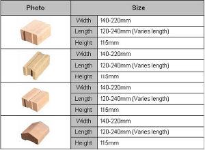 Hr1-20 Hydraform Caly Interlocking Brick and Block pictures & photos