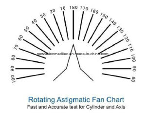 Hot Sale Polarized Chart Monitor (Vision Chart) pictures & photos