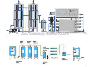 Reverse Osmosis Water Purification Machine / RO Pure Water Purification System / Fresh Water Purification Machine RO-3000L/H pictures & photos