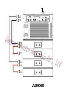 "A208 3-Way Dual 8"" Multi-Purpose Active Line Array Loudspeaker pictures & photos"