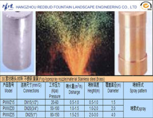 outdoor Water Fountain Fog Type Nozzle in Stainless Steel pictures & photos