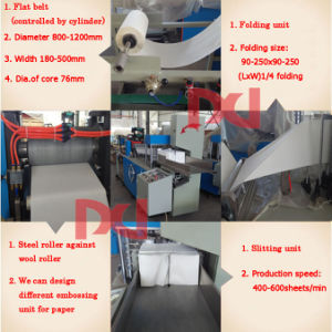Automatic Serviette Tissue Printing Folding Paper Napkin Product Machine pictures & photos