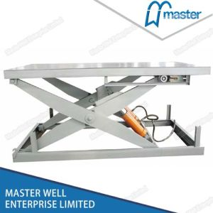 Glavanized Steel Electric Dock Leveler pictures & photos