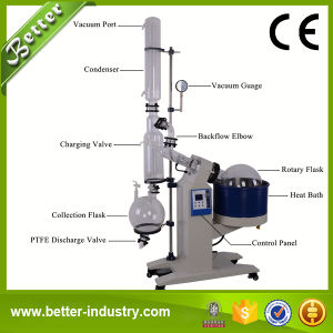 High Efficient Short Path Distillation Instruments pictures & photos