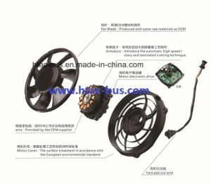 Construction Machinery Cooling Fan Spal Va11-Ap7/C-57A China Supplier pictures & photos