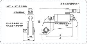 High Quality Square Drive Hydraulic Torque Spanner Wrench pictures & photos
