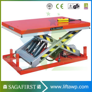 1000lb to 3000lb Europe Standard Material Scissor Lift Table pictures & photos