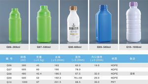 Manufacture Wholesale 480ml HDPE Plastic Bottle for Beverage Plastic Packaging pictures & photos