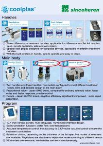 Double Cryomed Slimming Vacuum Cavitation Machine Cavitation RF Cryolipolysis Slimming Machine pictures & photos