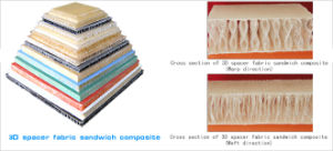 3D Spacer Fabric Building Material pictures & photos