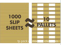 Kraft Slip Sheet to Substitute for Pallet pictures & photos