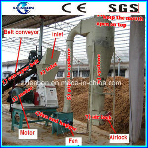 Forest Tree Log Wood Chips Sawdust Hammer Crusher Mill Machine pictures & photos