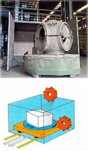 Big Casting or Structure Shot Blasting Machine pictures & photos