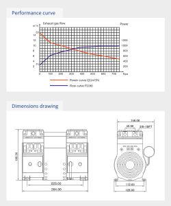 Hokaido Oil Free Air Compressor (HP-2000C) pictures & photos