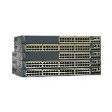 Cisco Switch (WS-C2960S-48TS-L)