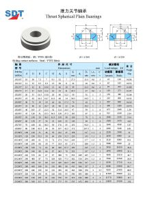 Thrust Spherical Plain Bearings (GX...T / GE...AW) pictures & photos