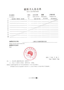 China Business Invitation Letter for Customer Coming to Buy Machines