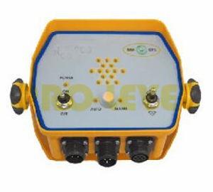 Agricultural Laser Land Leveling System Total Station pictures & photos