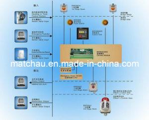 Bridge Navigational Watch Alarm System (BNWAS) pictures & photos