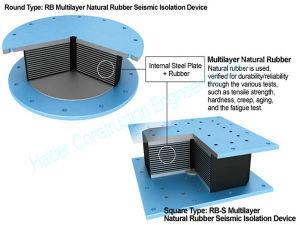 Seismic Isolator, Seismic Base Isolator pictures & photos
