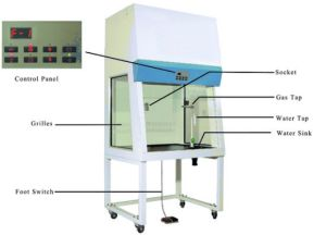 Fashion Style Fume Hood (HP-FH1000X) pictures & photos