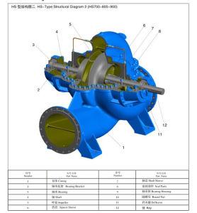 Sanlian/Kubota Brand Split Casing Centrifugal Pump pictures & photos
