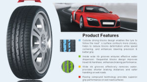 UHP Passenger Car Tyre for European Market pictures & photos