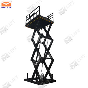 2m Height Pit Mounted Scissor Lift pictures & photos