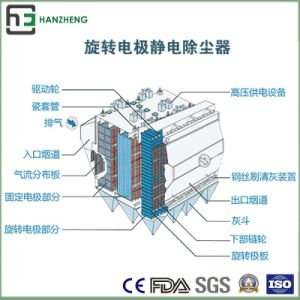 Wide Space of Top Electrostatic Collector-Frequency Furnace Air Flow Treatment pictures & photos