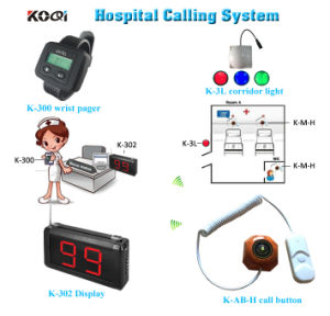 Emergency Button for Elderly Hospital Equipment Wireless Nurse Call System pictures & photos