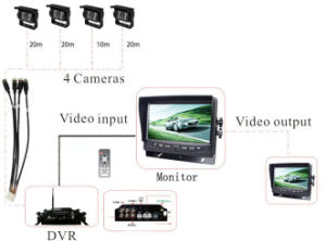 Car Camera Mobile DVR Solution for Bus/Truck pictures & photos