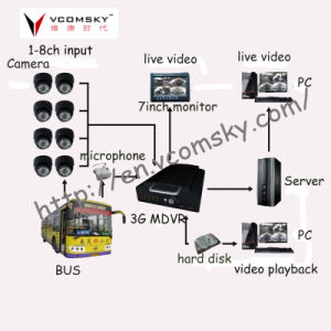 4CH School Bus Mobile DVR pictures & photos