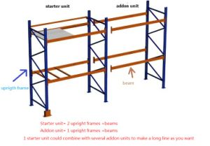 Heavy Duty Selective Pallet Rack pictures & photos