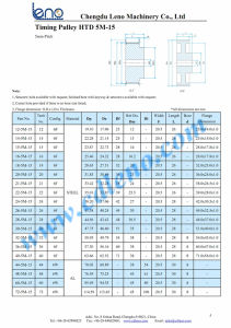 Customized Small 12 Teeth Htd5m Timing Belt Pulley pictures & photos