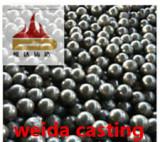 Medium Chrome Alloyed Casting Ball