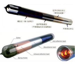 Solar Vacuum Tube (Three-target vacuum tube70*1800mm)