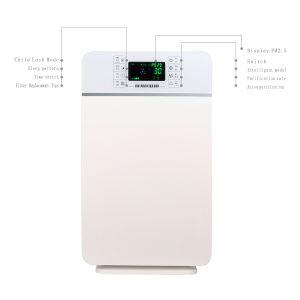 Home Air Purifier, Air Cleaner, Air Freshener pictures & photos