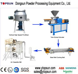 Economical Type Powder Coating Production Line pictures & photos