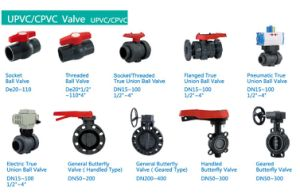 DIN PVC Threaded Ball Valve for Wate Supply with ISO9001 pictures & photos