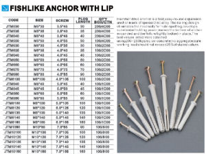 Good Quality Low Price Fishlike Anchor with Lip pictures & photos