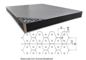 Honeycomb Stainless Steel Broadband Damping Optical Breadboard pictures & photos